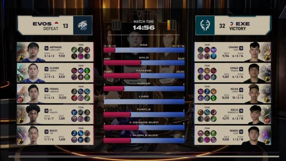 EVOS Legends vs Execration di MSC 2021. (MPL Indonesia)